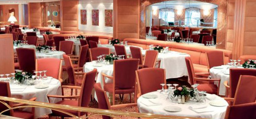 Türkiye'de Restoran Sektörünün Gelişimi
