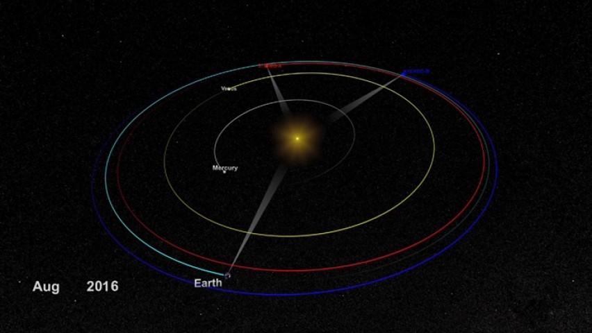 NASA STEREO-B ile Tekrar İletişim Kurdu