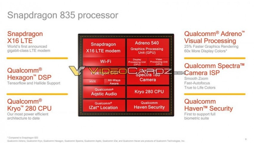 Snapdragon 835'in Özellikleri Sızdırıldı